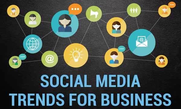 Social Media Trends for Business